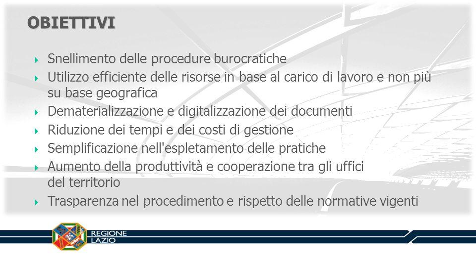 Regione Lazio 06.10.08 OBIETTIVI Snellimento delle procedure burocratiche Utilizzo efficiente delle risorse in base al carico di lavoro e non più su b