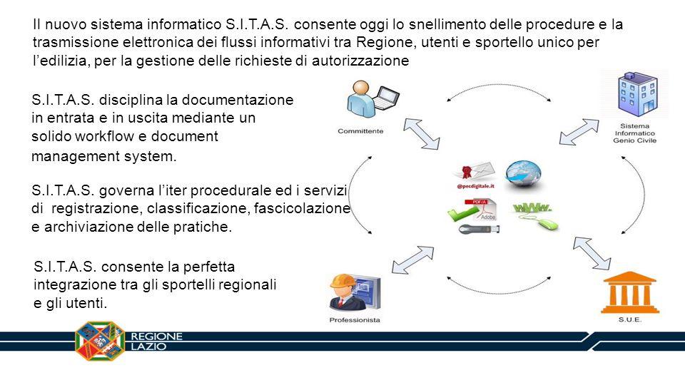 S.I.T.A.S. disciplina la documentazione in entrata e in uscita mediante un solido workflow e document management system. S.I.T.A.S. consente la perfet