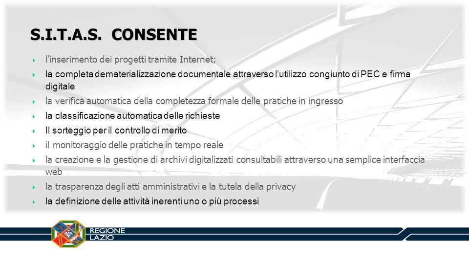 S.I.T.A.S. CONSENTE linserimento dei progetti tramite Internet; la completa dematerializzazione documentale attraverso lutilizzo congiunto di PEC e fi