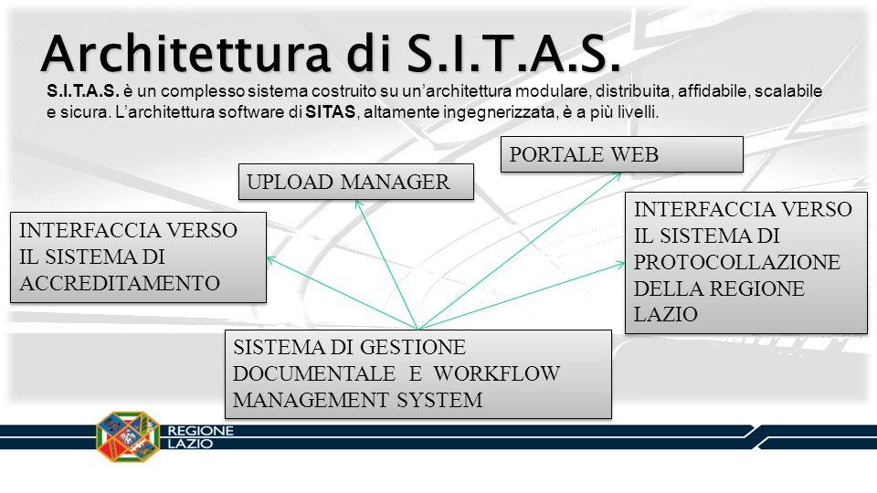 SISTEMA DI GESTIONE DOCUMENTALE E WORKFLOW MANAGEMENT SYSTEM Architettura di S.I.T.A.S. S.I.T.A.S. è un complesso sistema costruito su unarchitettura