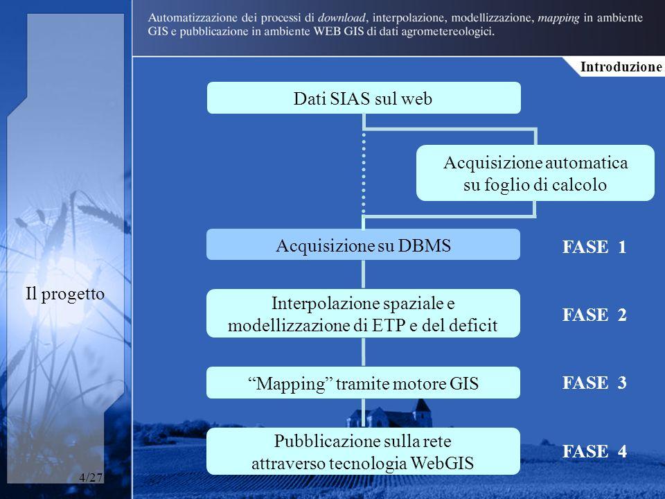 Il progetto Dati SIAS sul web Acquisizione su DBMS Acquisizione automatica su foglio di calcolo Interpolazione spaziale e modellizzazione di ETP e del deficit Mapping tramite motore GIS Pubblicazione sulla rete attraverso tecnologia WebGIS Introduzione FASE 1 FASE 3 FASE 2 FASE 4 4/27