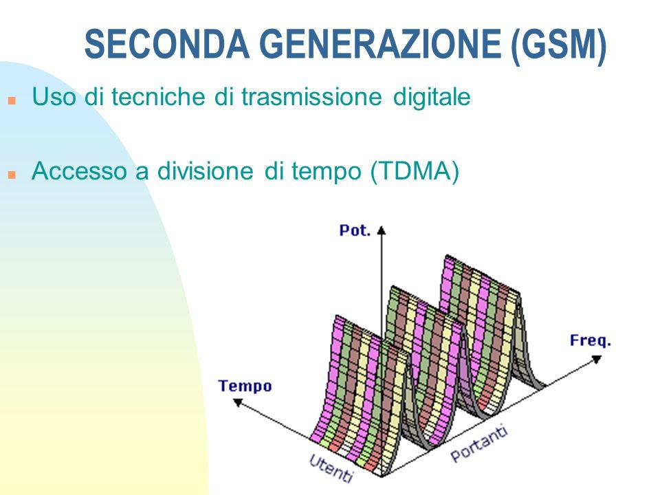 PRIMA GENERAZIONE (TACS) n Duplexing a divisione di Frequenza n Problemi di interferenza con altri utenti n Terminali grossi