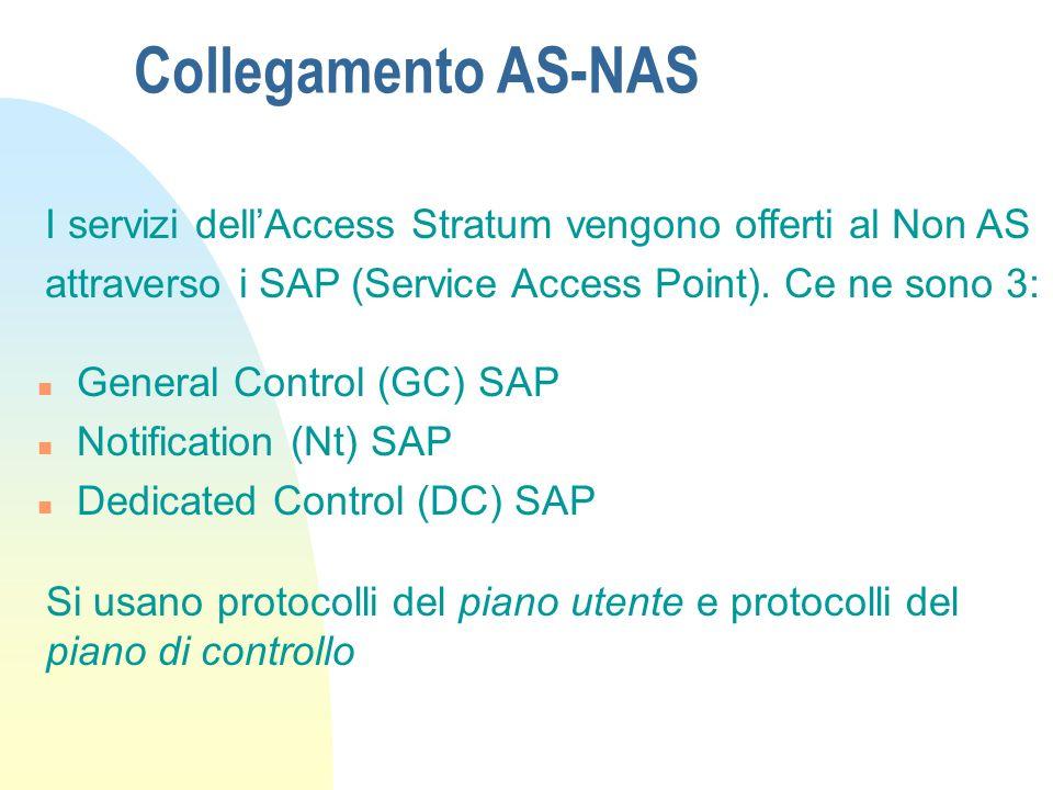 Stratificazione n AS (Access Stratum): tutti i livelli che dipendono dalla tecnica di accesso radio n NAS (Non Access Stratum): gli altri.