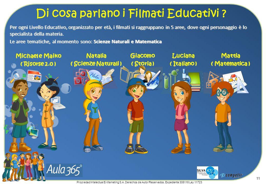 Propiedad Intelectual E-Marketing S.A. Derechos de Autor Reservados. Expediente 305116 Ley 11723 11 Per ogni Livello Educativo, organizzato per età, i