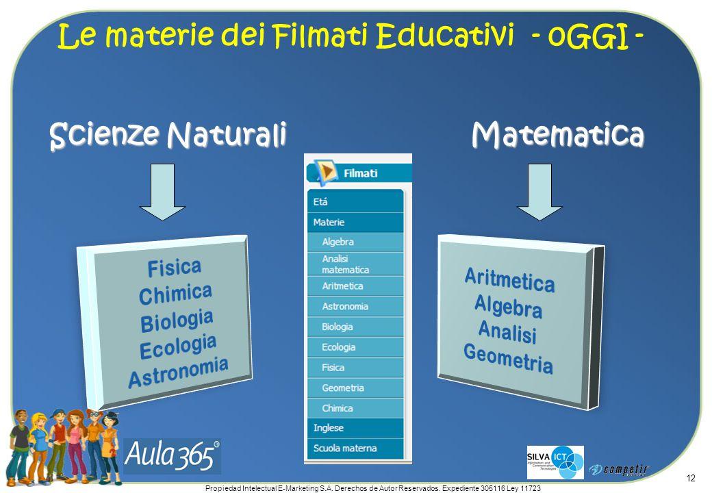 Propiedad Intelectual E-Marketing S.A. Derechos de Autor Reservados. Expediente 305116 Ley 11723 12 Scienze Naturali Matematica Scienze Naturali Matem