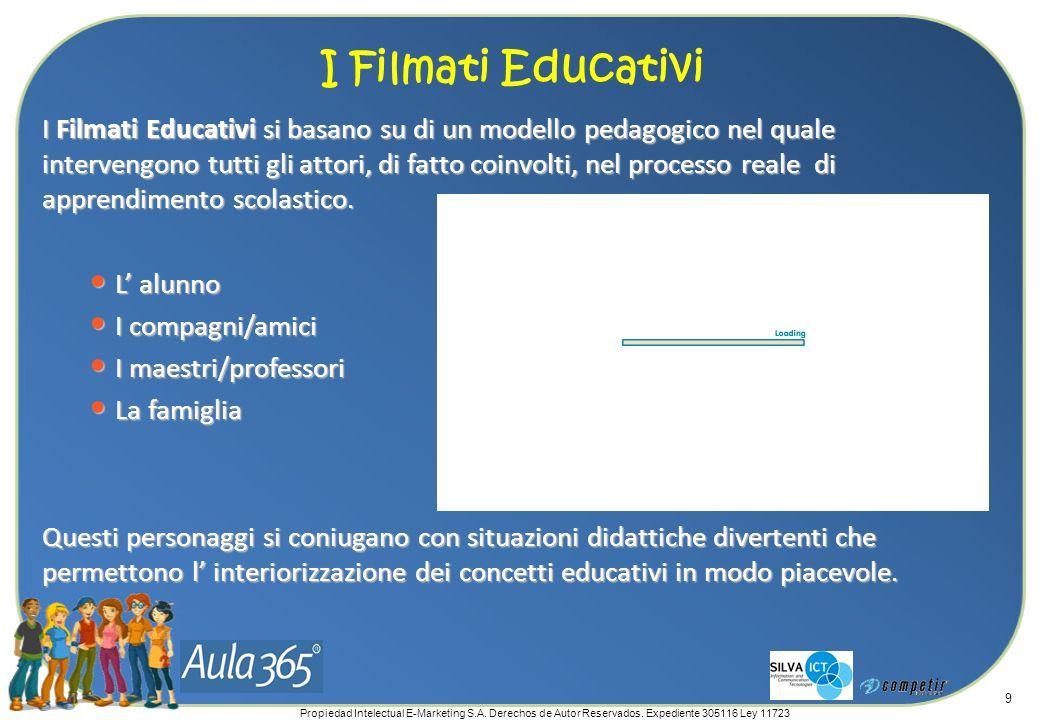 Propiedad Intelectual E-Marketing S.A. Derechos de Autor Reservados. Expediente 305116 Ley 11723 9 I Filmati Educativi si basano su di un modello peda