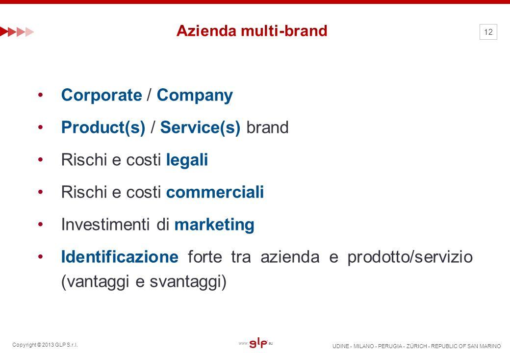 Copyright © 2013 GLP S.r.l. UDINE - MILANO - PERUGIA - ZÜRICH - REPUBLIC OF SAN MARINO www..eu 12 Corporate / Company Product(s) / Service(s) brand Ri