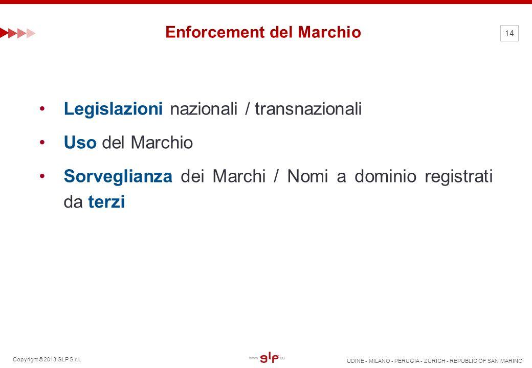 Copyright © 2013 GLP S.r.l. UDINE - MILANO - PERUGIA - ZÜRICH - REPUBLIC OF SAN MARINO www..eu 14 Legislazioni nazionali / transnazionali Uso del Marc