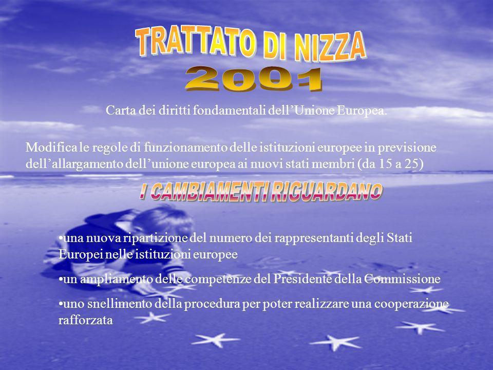L URO Austria, Belgio, Finlandia, Francia, Germania, Grecia, Irlanda, Italia, Lussemburgo, Paesi Bassi, Portogallo Spagna 1° gennaio 1999