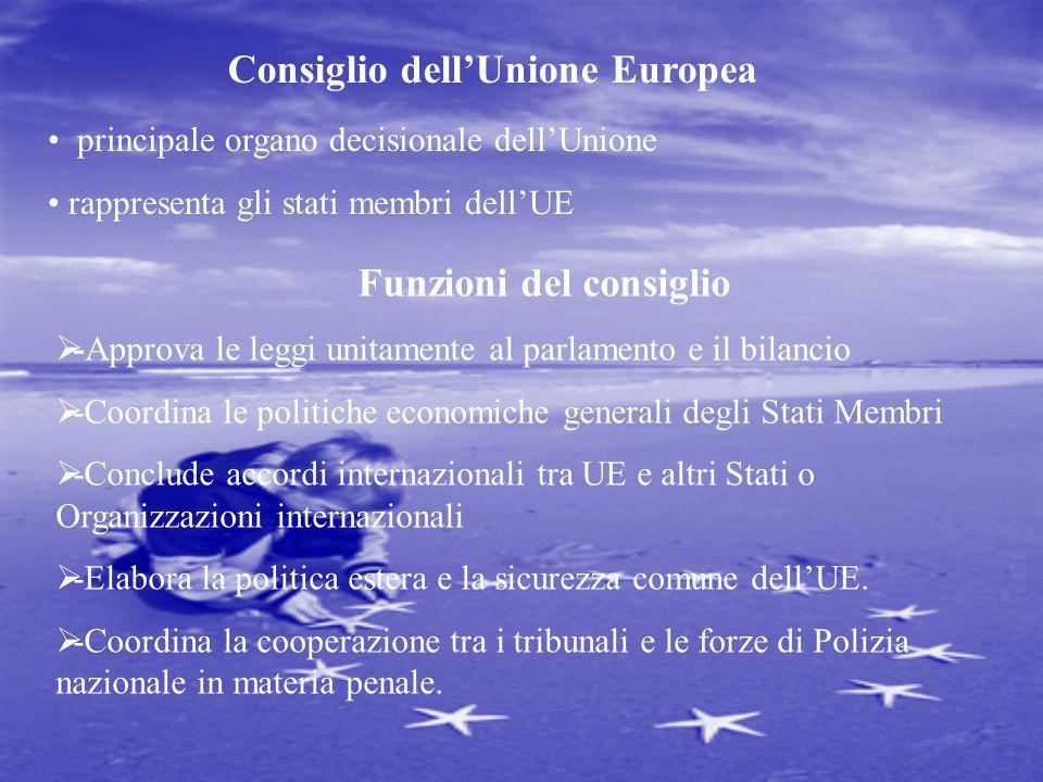 IL PARLAMENTO EUROPEO Viene eletto dai cittadini dellUE ogni 5 anni.