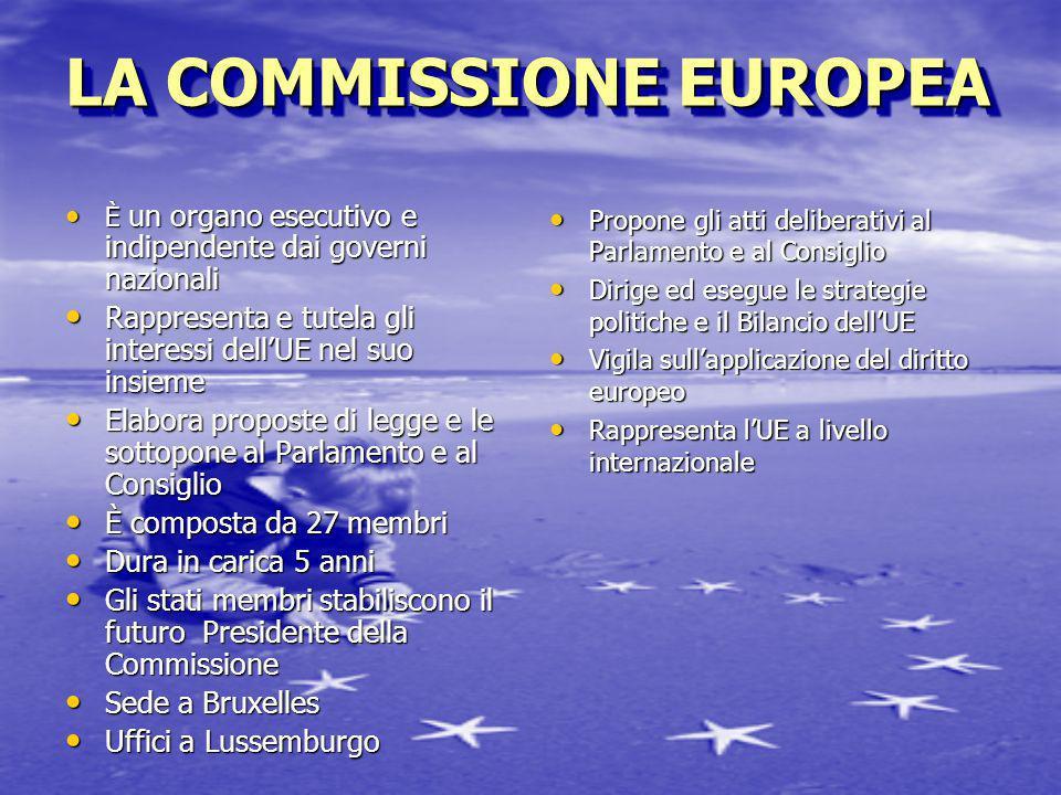 Consiglio dellUnione Europea principale organo decisionale dellUnione rappresenta gli stati membri dellUE Funzioni del consiglio -Approva le leggi unitamente al parlamento e il bilancio -Coordina le politiche economiche generali degli Stati Membri -Conclude accordi internazionali tra UE e altri Stati o Organizzazioni internazionali -Elabora la politica estera e la sicurezza comune dellUE.