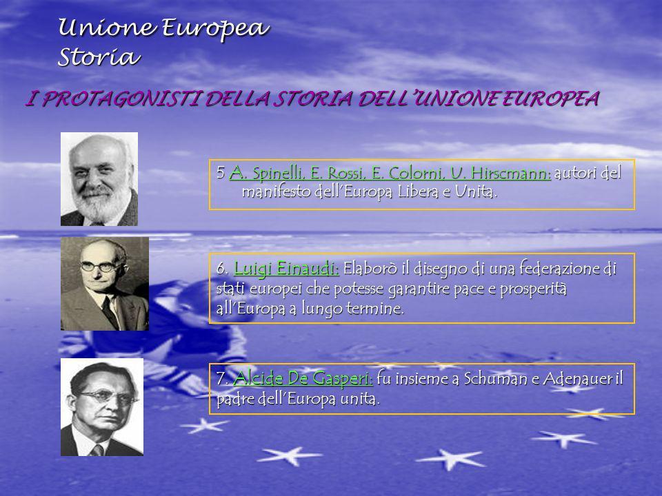 Unione Europea Storia IPROTAGONISTI DELLA STORIA DELLUNIONE EUROPEA 1.