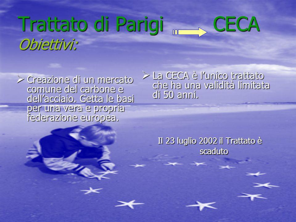 Trattato di Parigi CECA Obiettivi: Creazione di un mercato comune del carbone e dellacciaio.
