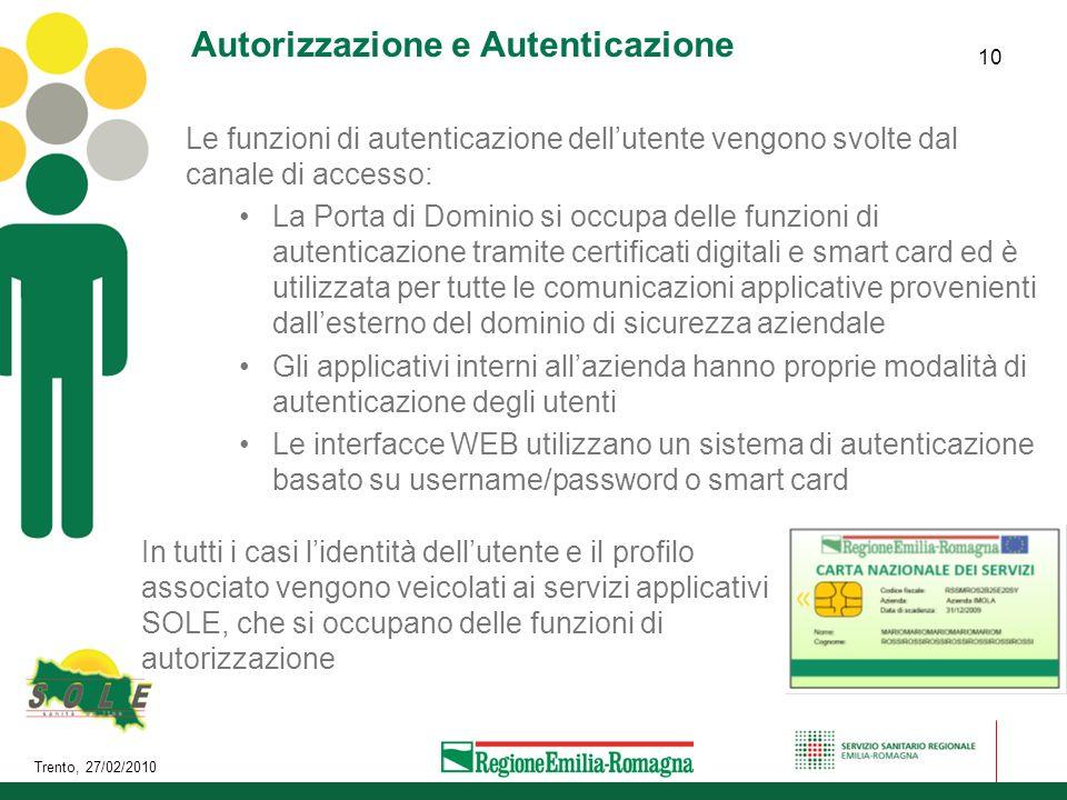 Trento, 27/02/2010 10 Autorizzazione e Autenticazione Le funzioni di autenticazione dellutente vengono svolte dal canale di accesso: La Porta di Domin