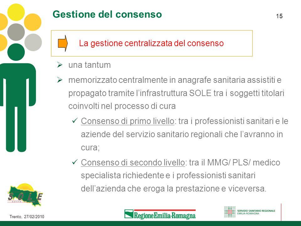 Trento, 27/02/2010 15 Gestione del consenso La gestione centralizzata del consenso una tantum memorizzato centralmente in anagrafe sanitaria assistiti