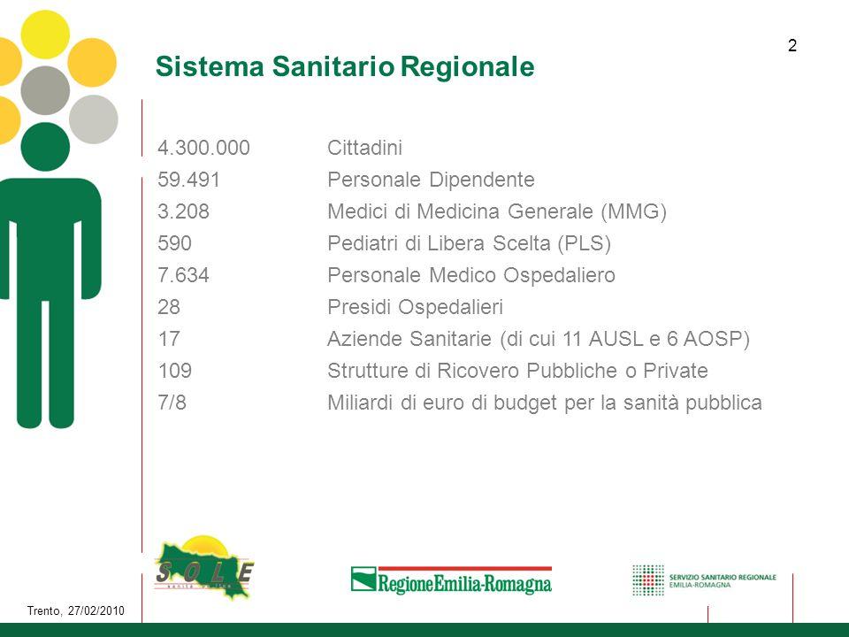 Trento, 27/02/2010 2 Sistema Sanitario Regionale 4.300.000Cittadini 59.491 Personale Dipendente 3.208 Medici di Medicina Generale (MMG) 590 Pediatri d