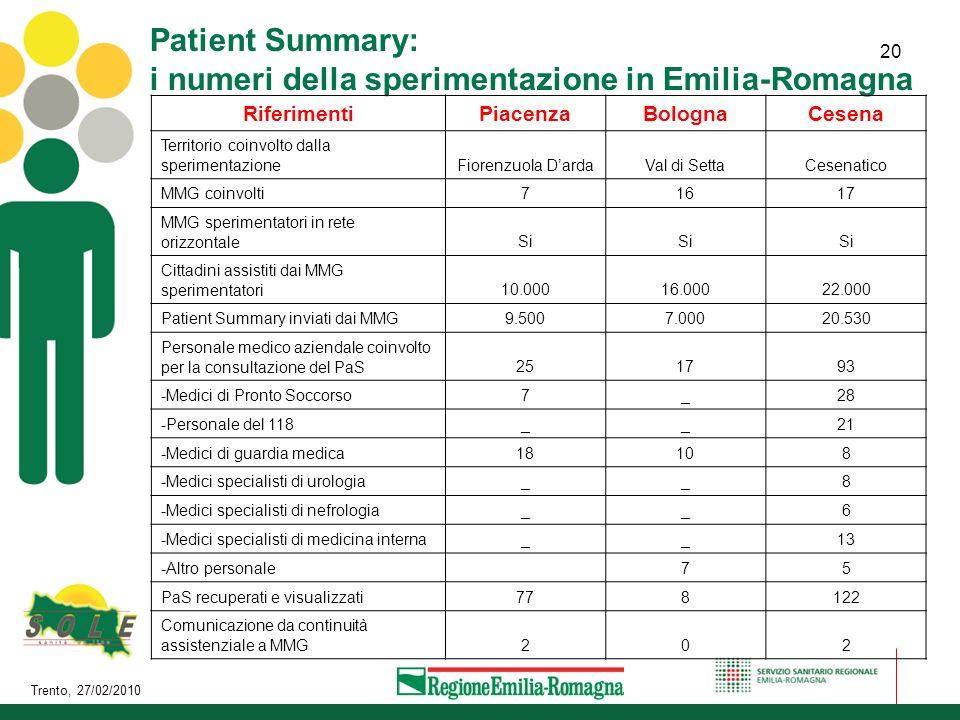 Trento, 27/02/2010 20 Patient Summary: i numeri della sperimentazione in Emilia-Romagna RiferimentiPiacenzaBolognaCesena Territorio coinvolto dalla sp