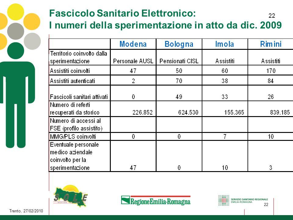 22 Trento, 27/02/2010 22 Fascicolo Sanitario Elettronico: I numeri della sperimentazione in atto da dic. 2009