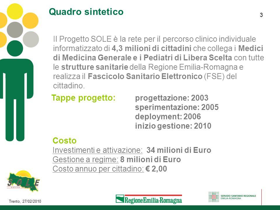 Trento, 27/02/2010 3 Quadro sintetico Il Progetto SOLE è la rete per il percorso clinico individuale informatizzato di 4,3 milioni di cittadini che co