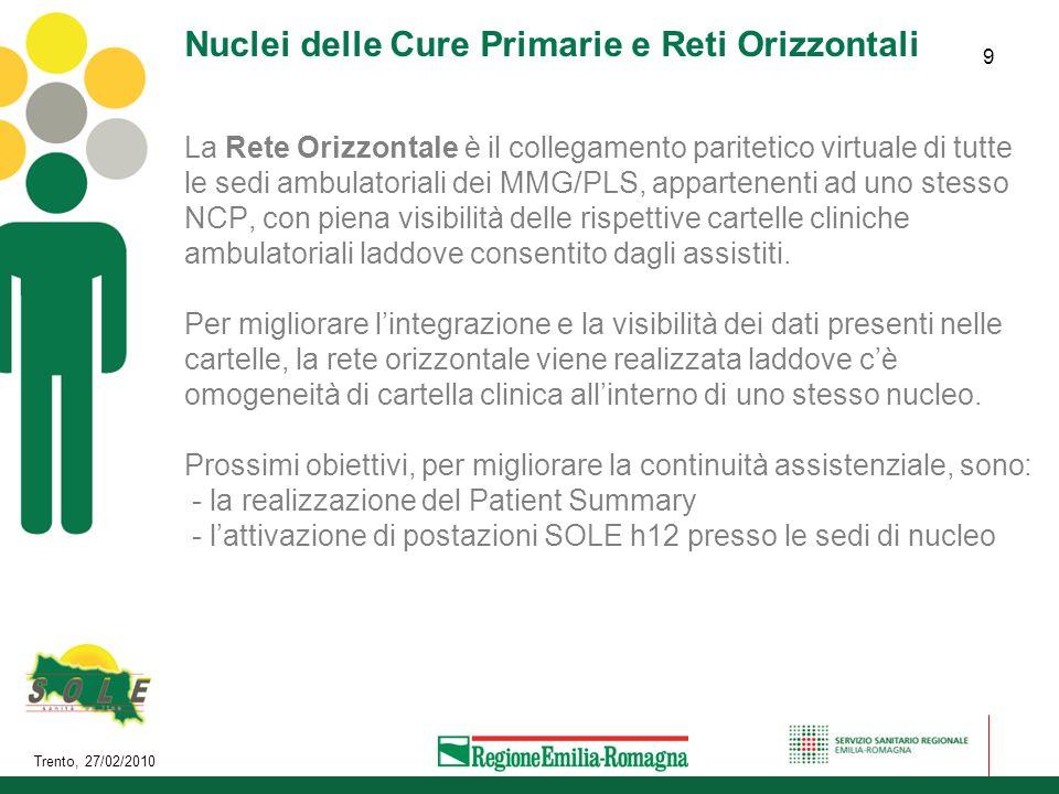 Trento, 27/02/2010 9 Nuclei delle Cure Primarie e Reti Orizzontali La Rete Orizzontale è il collegamento paritetico virtuale di tutte le sedi ambulato