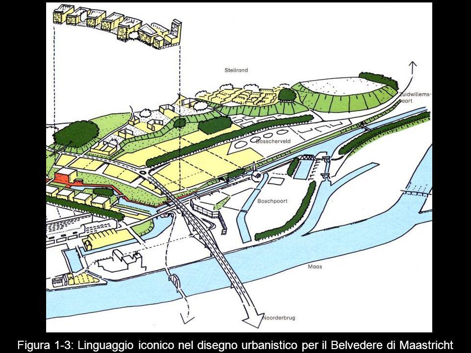 Figura 1 3: Linguaggio iconico nel disegno urbanistico per il Belvedere di Maastricht