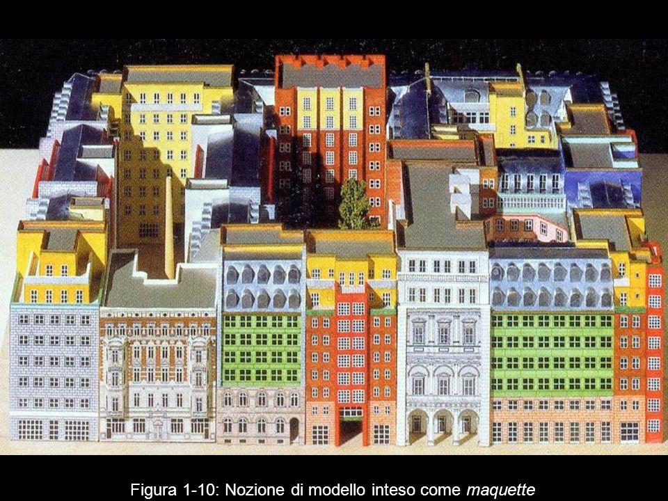 Figura 1 10: Nozione di modello inteso come maquette