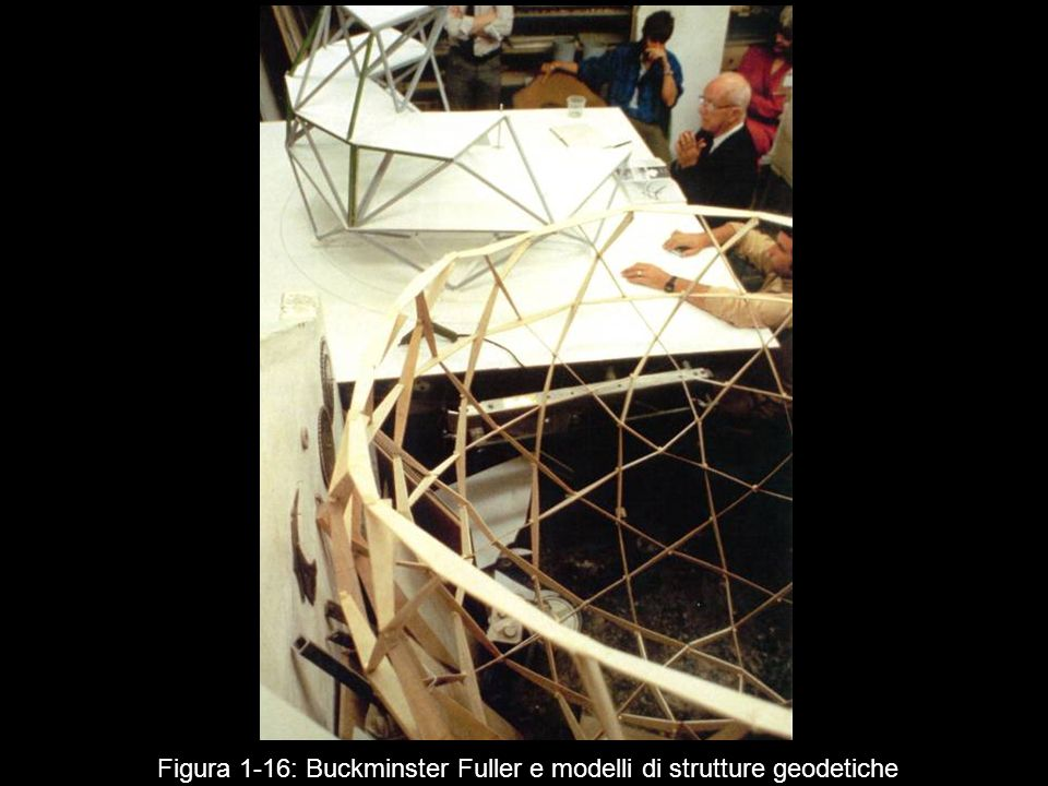 Figura 1 16: Buckminster Fuller e modelli di strutture geodetiche