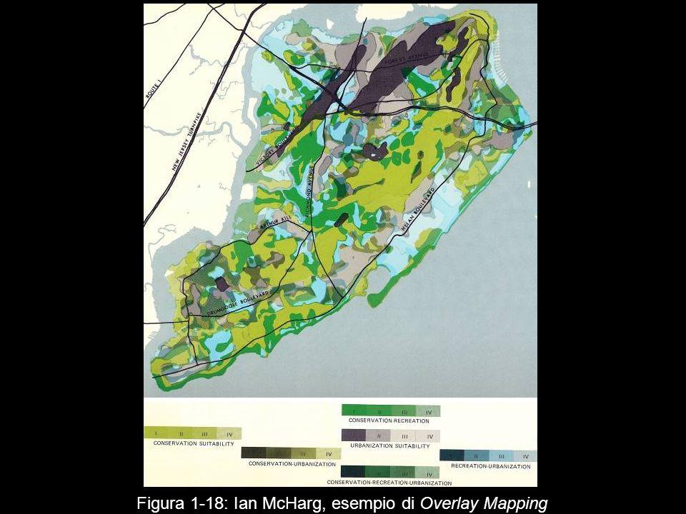 Figura 1 18: Ian McHarg, esempio di Overlay Mapping
