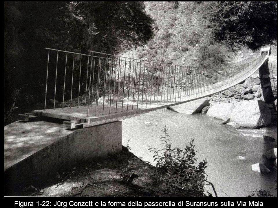 Figura 1 22: Jürg Conzett e la forma della passerella di Suransuns sulla Via Mala