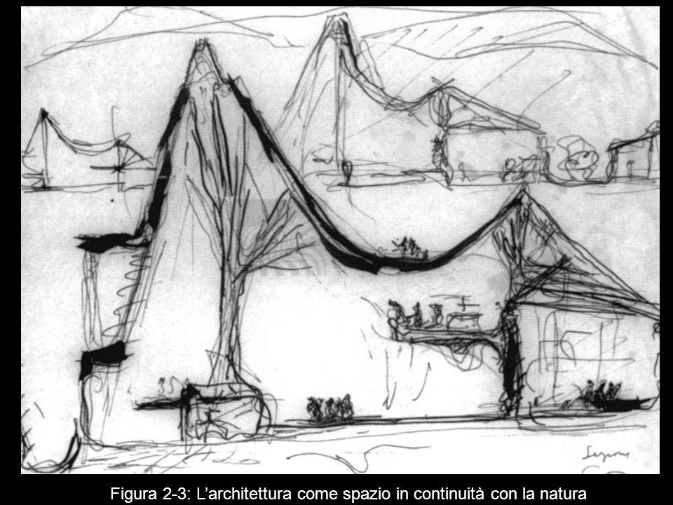 Figura 2 3: Larchitettura come spazio in continuità con la natura