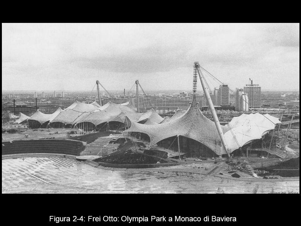 Figura 2 4: Frei Otto: Olympia Park a Monaco di Baviera