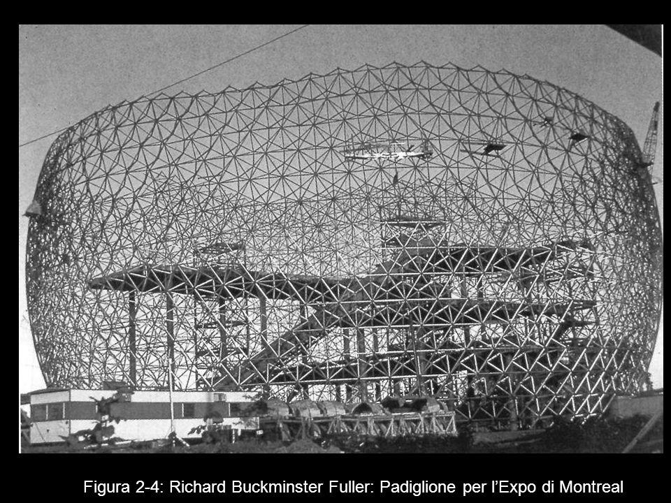 Figura 2 4: Richard Buckminster Fuller: Padiglione per lExpo di Montreal