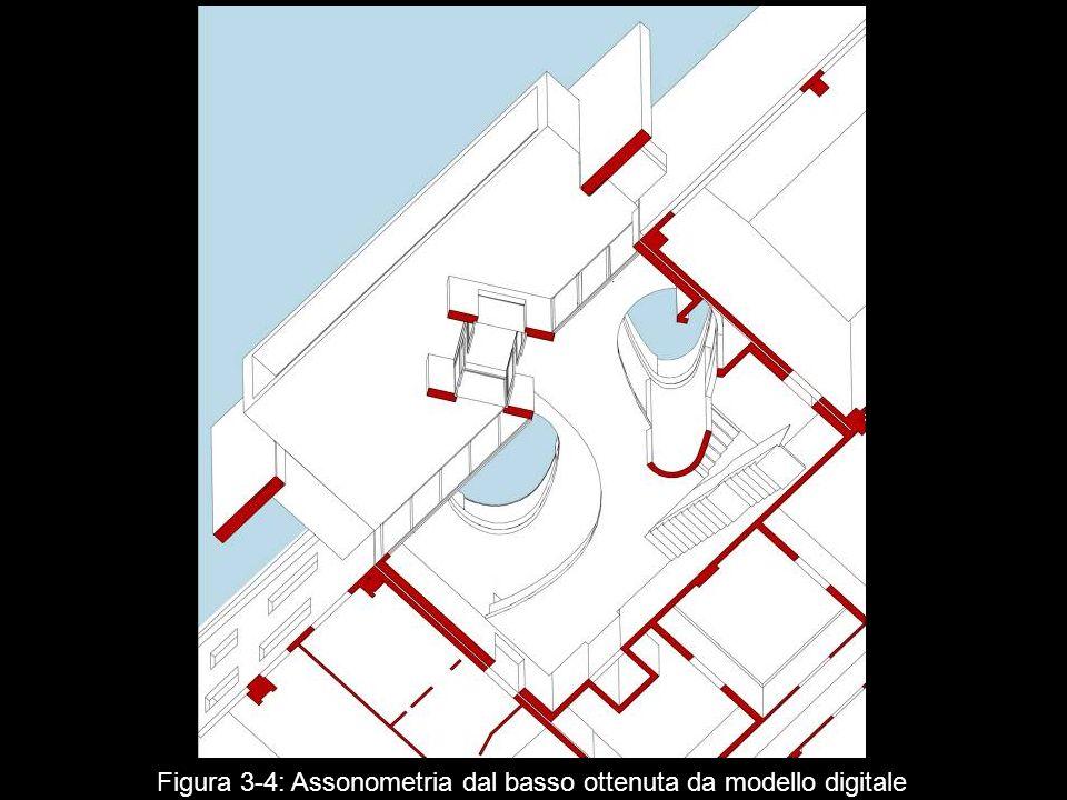 Figura 3 4: Assonometria dal basso ottenuta da modello digitale