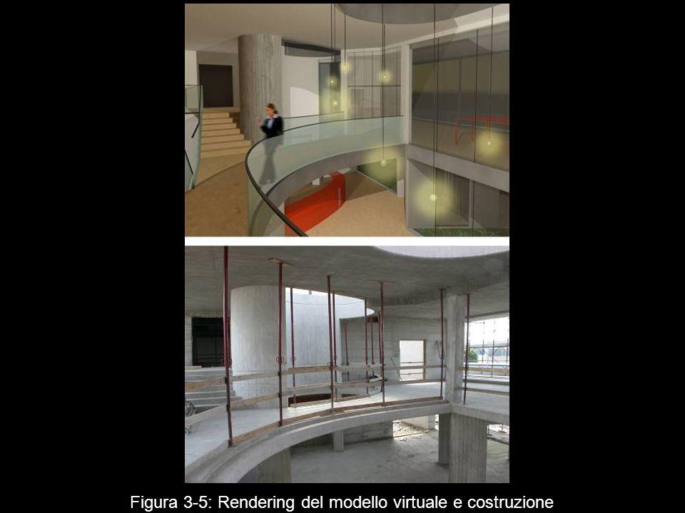 Figura 3 5: Rendering del modello virtuale e costruzione
