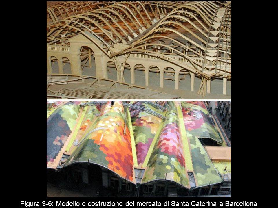 Figura 3 6: Modello e costruzione del mercato di Santa Caterina a Barcellona