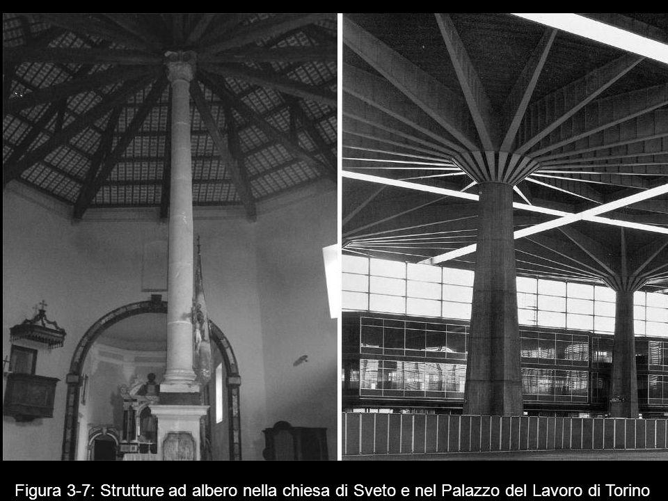 Figura 3 7: Strutture ad albero nella chiesa di Sveto e nel Palazzo del Lavoro di Torino