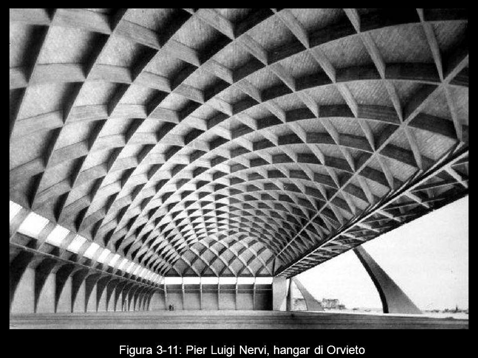 Figura 3 11: Pier Luigi Nervi, hangar di Orvieto