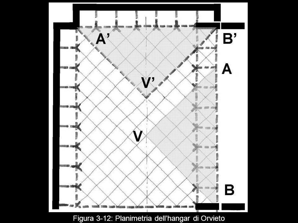 Figura 3 12: Planimetria dellhangar di Orvieto