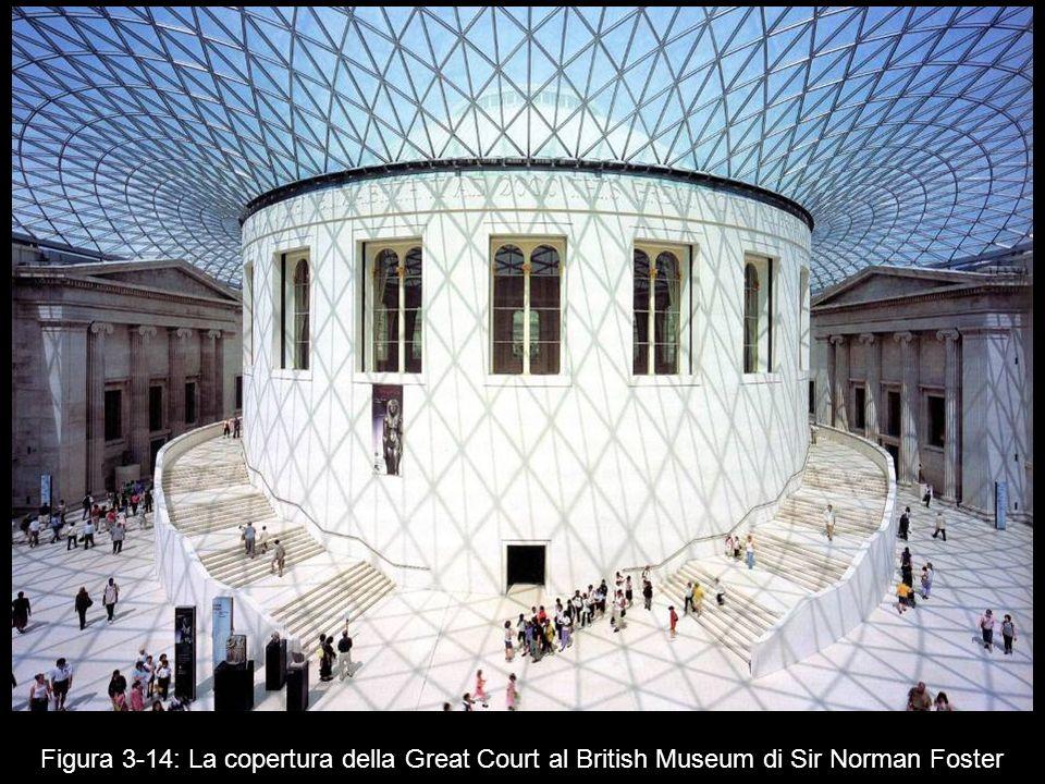 Figura 3 14: La copertura della Great Court al British Museum di Sir Norman Foster