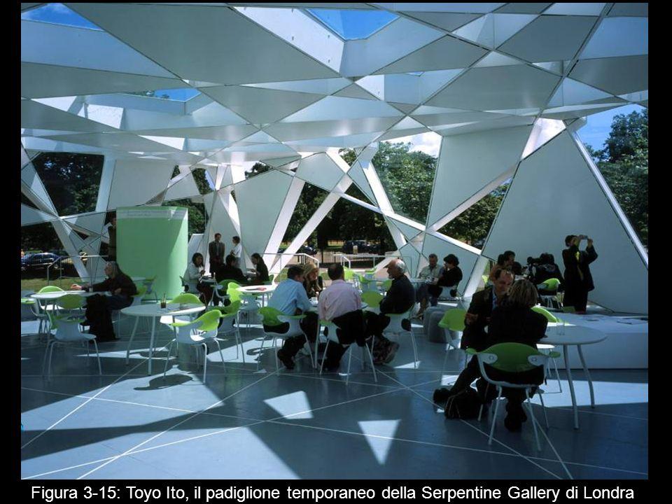 Figura 3 15: Toyo Ito, il padiglione temporaneo della Serpentine Gallery di Londra
