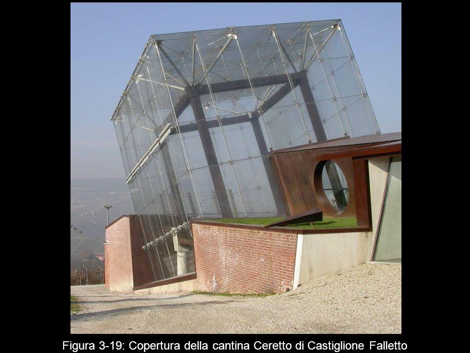 Figura 3 19: Copertura della cantina Ceretto di Castiglione Falletto