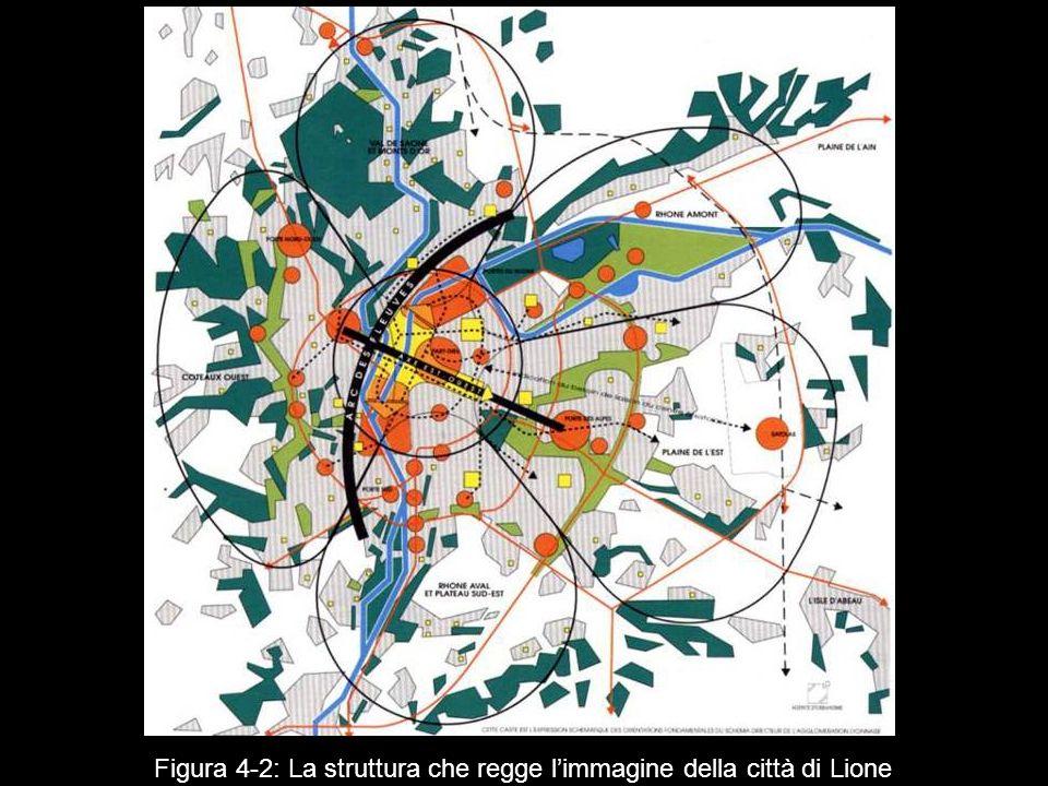 Figura 4 2: La struttura che regge limmagine della città di Lione