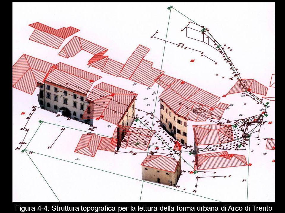 Figura 4 4: Struttura topografica per la lettura della forma urbana di Arco di Trento