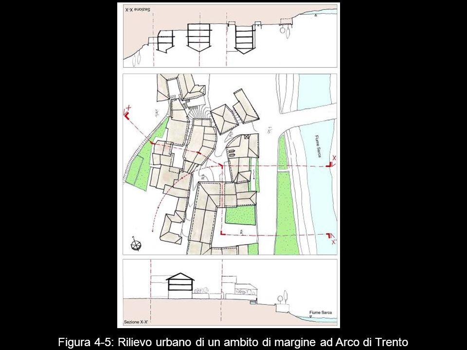 Figura 4 5: Rilievo urbano di un ambito di margine ad Arco di Trento