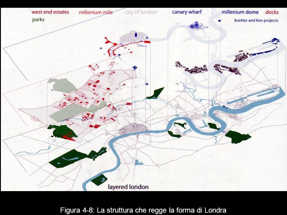 Figura 4 8: La struttura che regge la forma di Londra