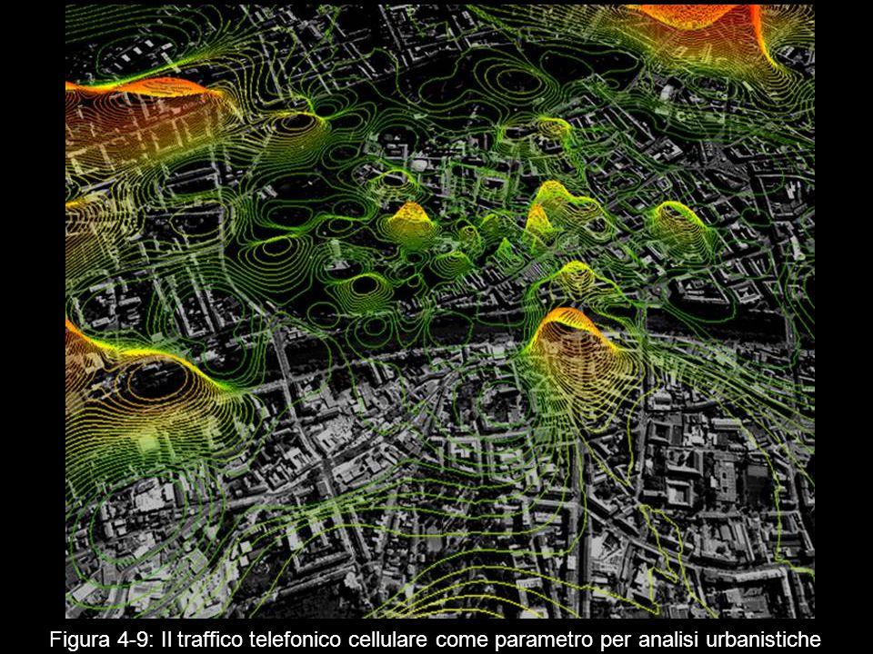 Figura 4 9: Il traffico telefonico cellulare come parametro per analisi urbanistiche