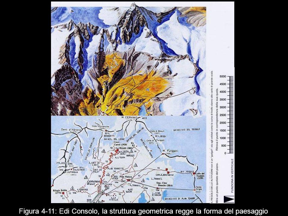 Figura 4 11: Edi Consolo, la struttura geometrica regge la forma del paesaggio