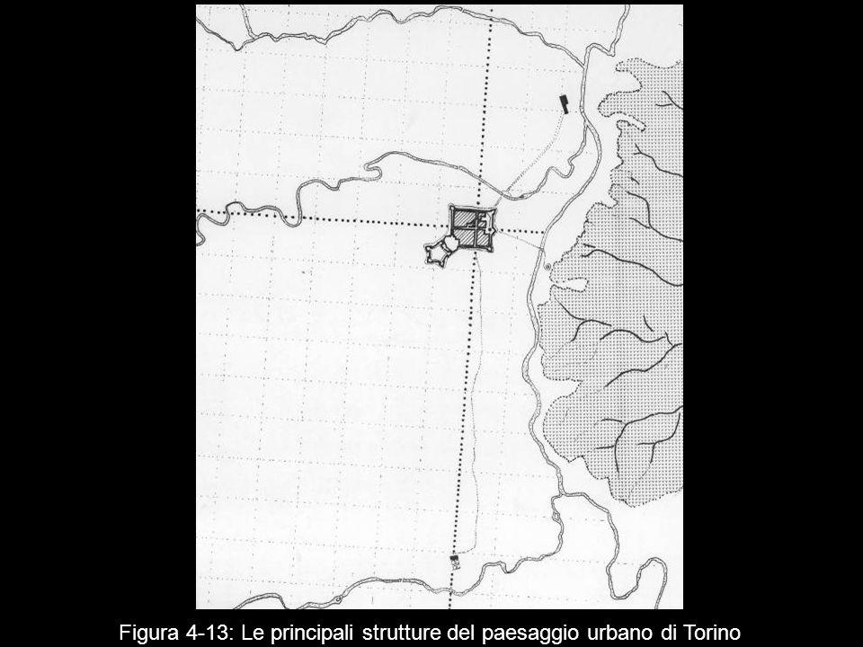 Figura 4 13: Le principali strutture del paesaggio urbano di Torino
