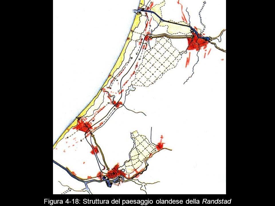 Figura 4 18: Struttura del paesaggio olandese della Randstad