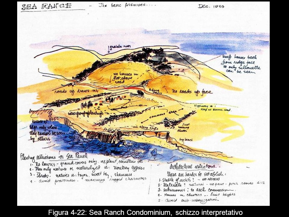 Figura 4 22: Sea Ranch Condominium, schizzo interpretativo